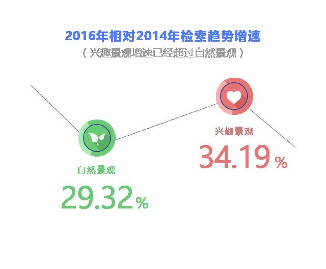 数据图-02.png