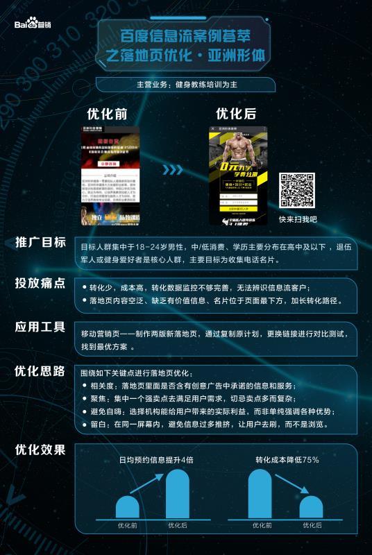 落地页-亚洲形体.jpg