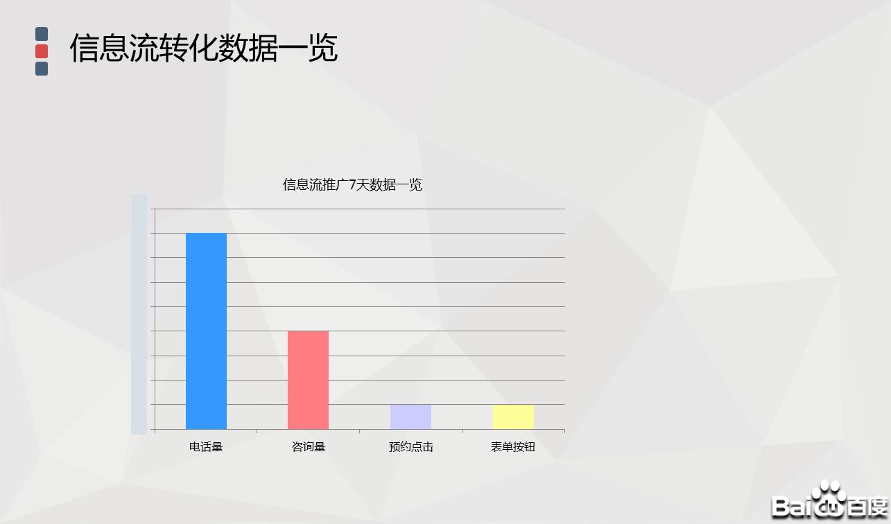 Feed案例-综合投放-甘肃中朗-魏华-26.png