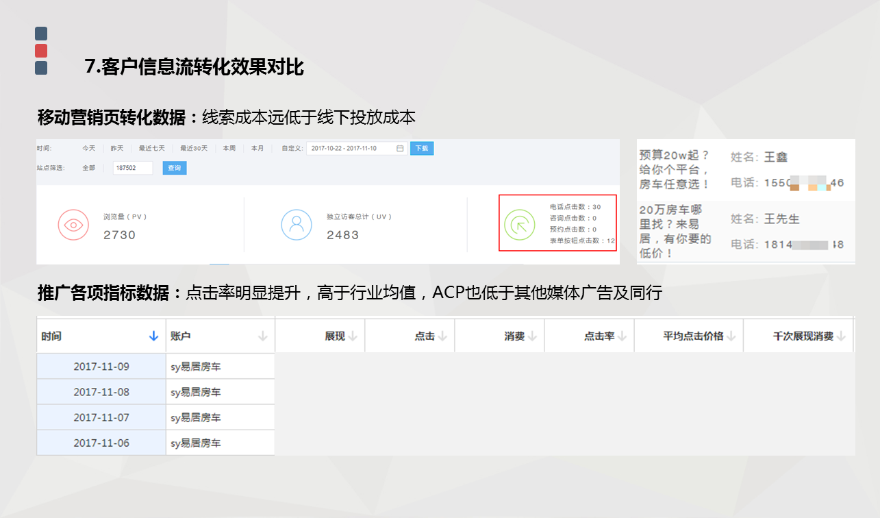沈阳feed案例-综合投放-sy易居房车-信息流一部-李柏霖-7.png