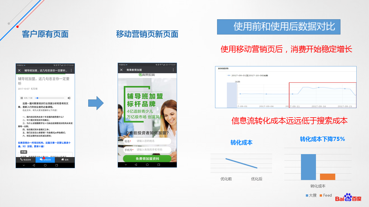 直销移动营销页标杆-北京青果时代教育-02.png