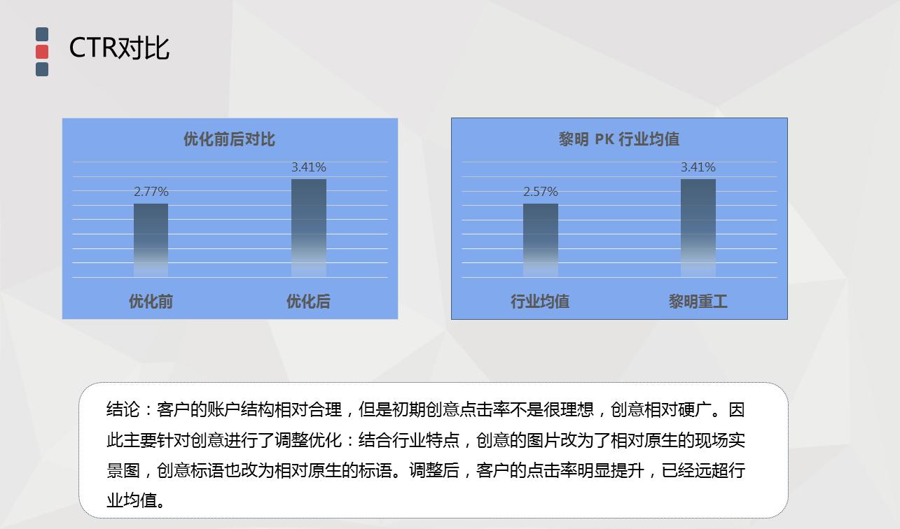 黎明重工-Feed案例-客服场景-综合投放.png
