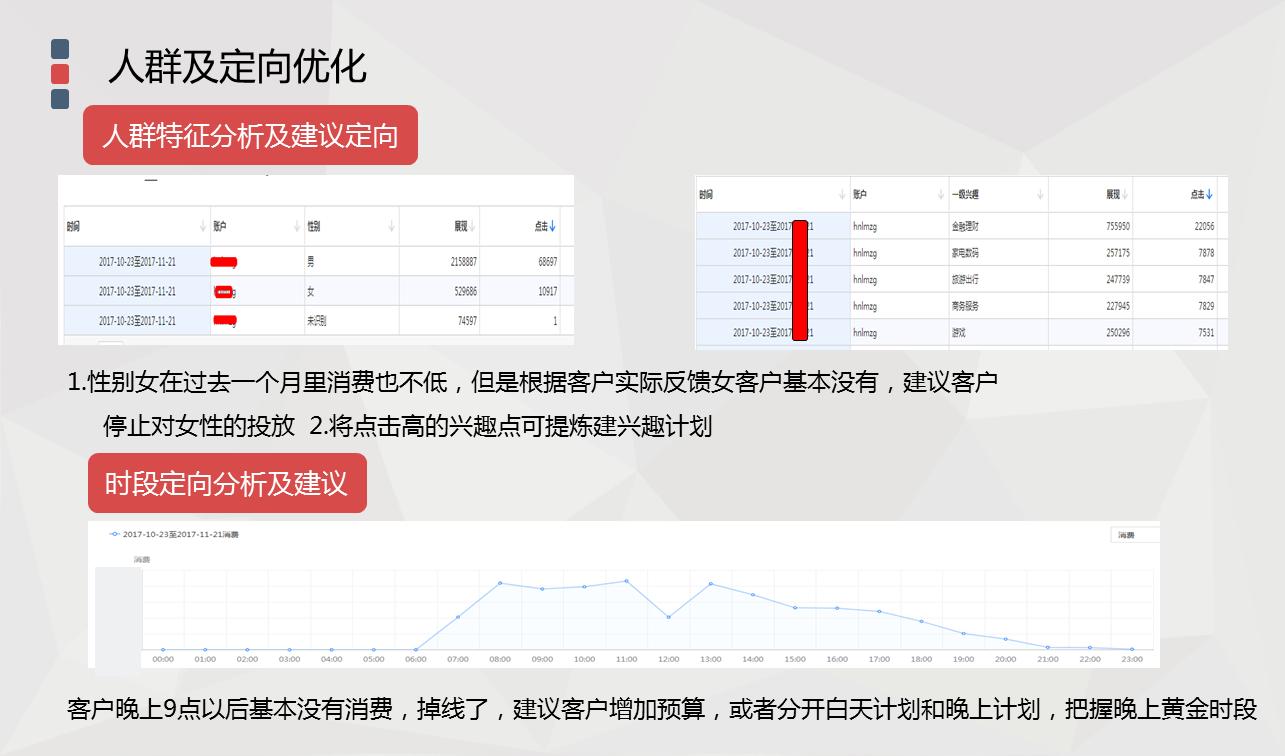 黎明重工-Feed案例-客服场景-综合投放-1.png