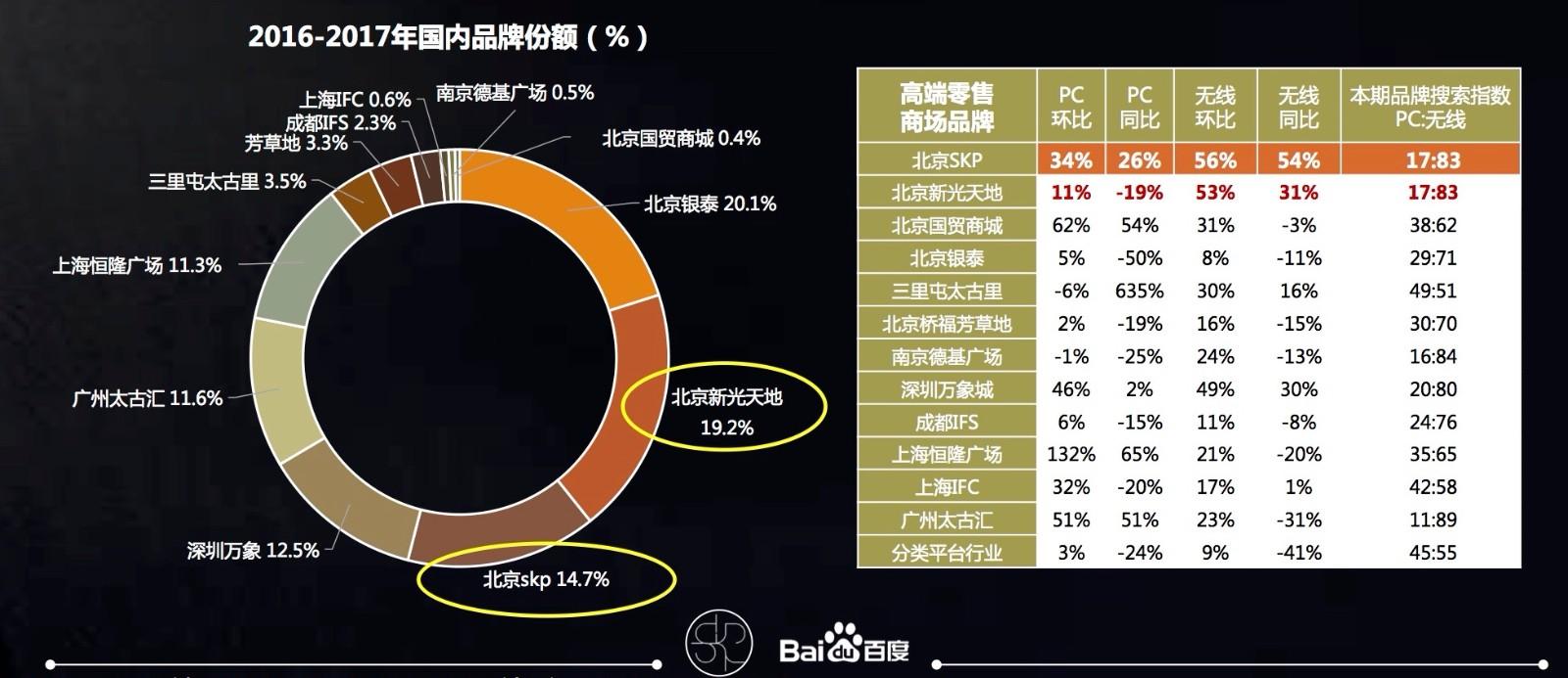 北京skp整合营销-201711.jpg