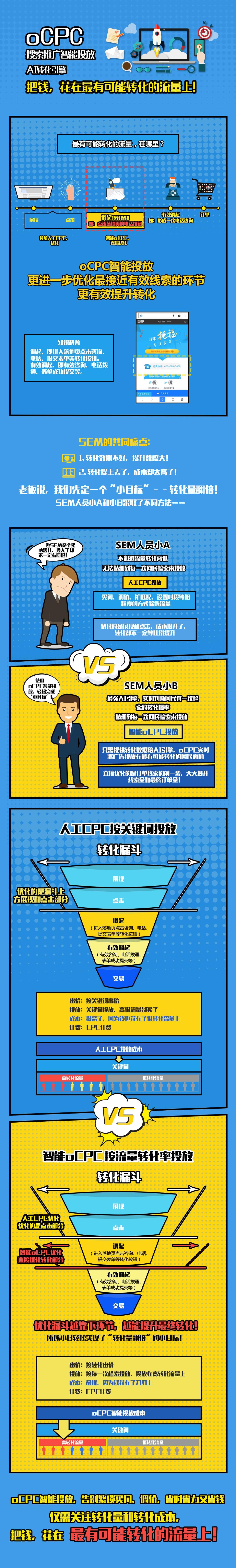 0309-定ocpc(改版).jpg