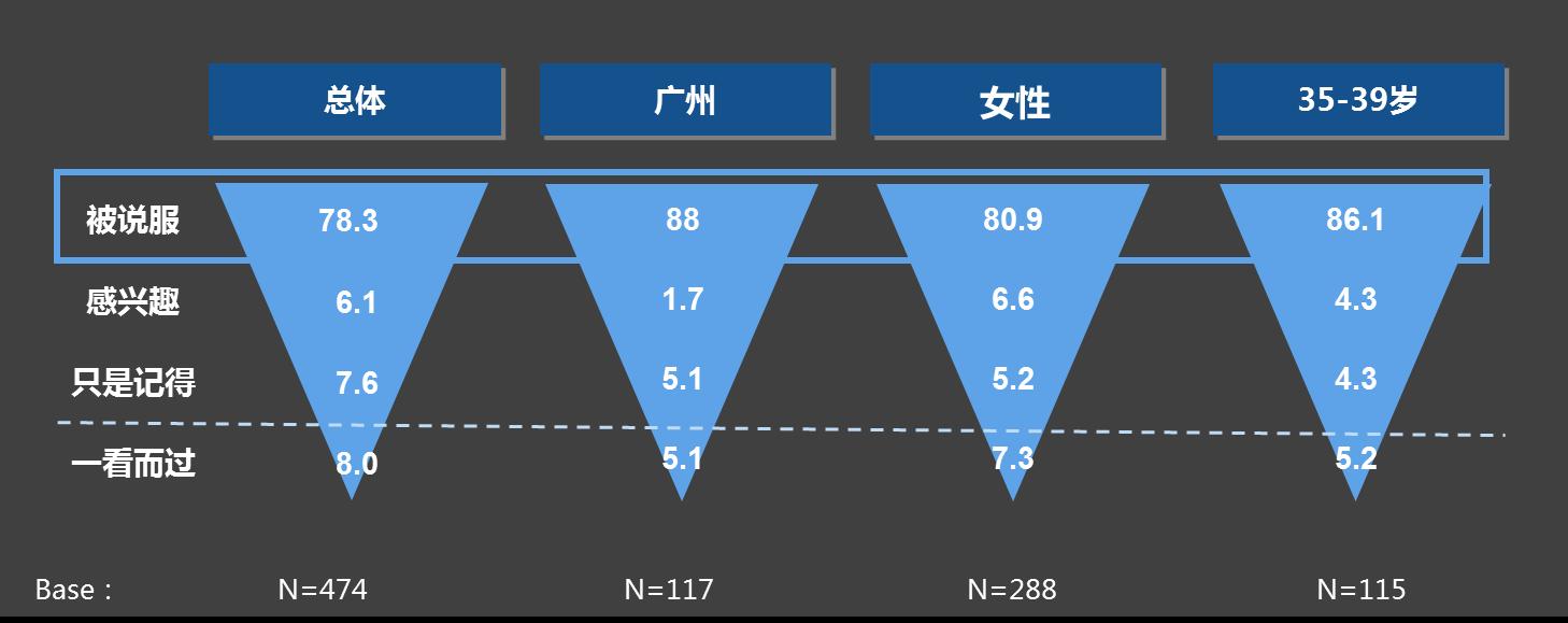 9-广告说服力.png