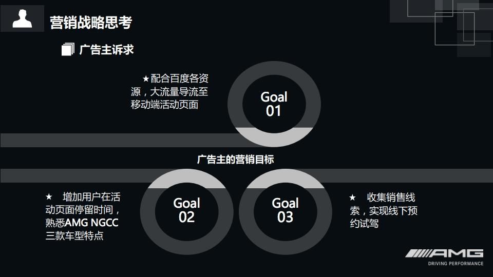 AMG NGCC双擎互动(奔驰)_page_07.png