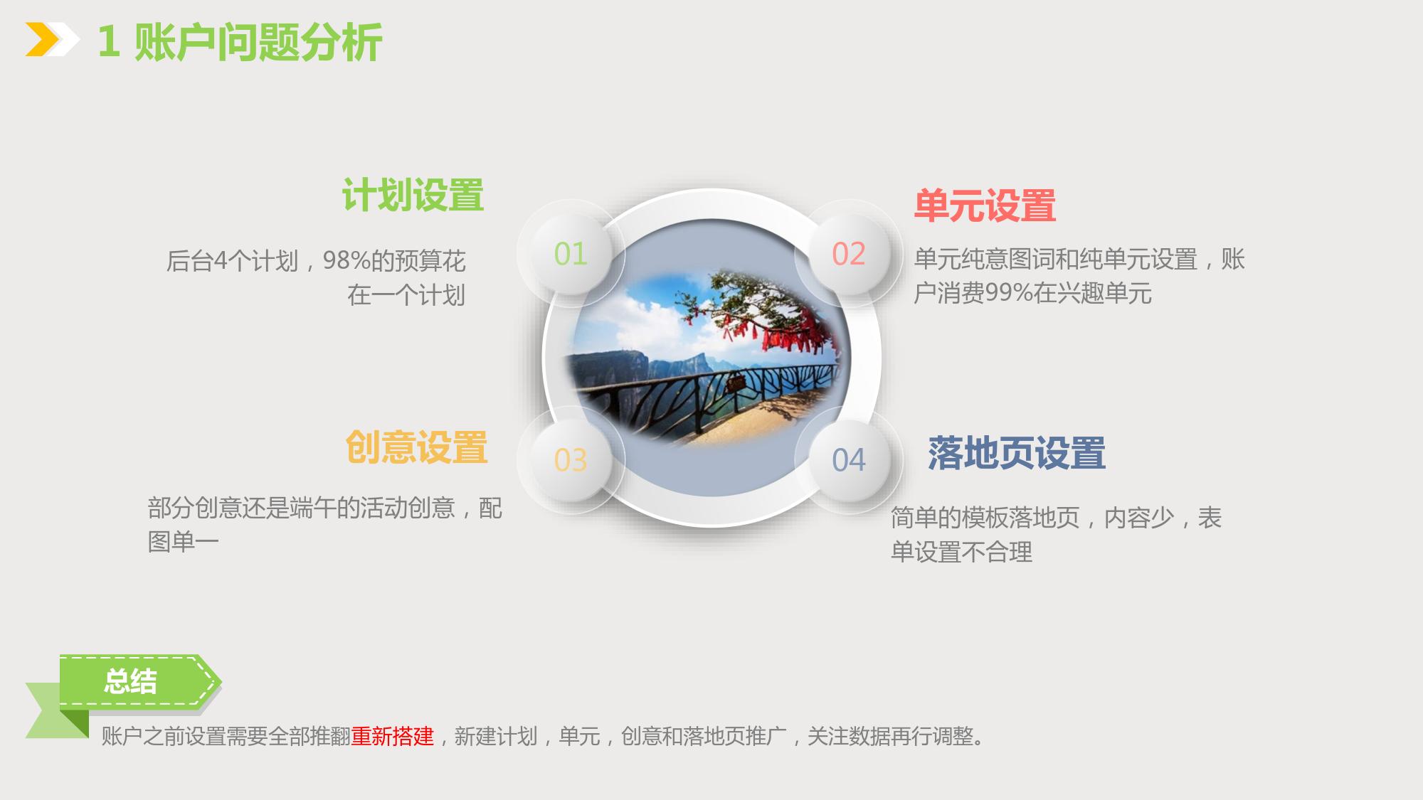 F1+diyipu+旅游及票务-周亚_8.png