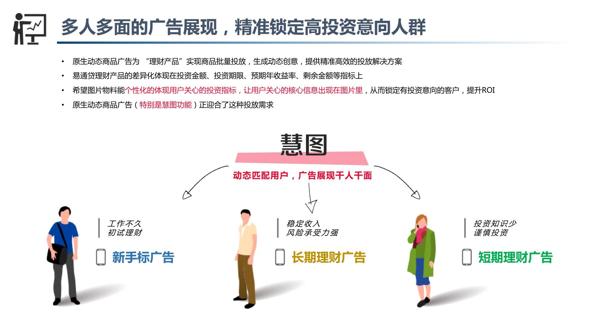 北分-金融服务-bj易通贷-张欣1.jpg
