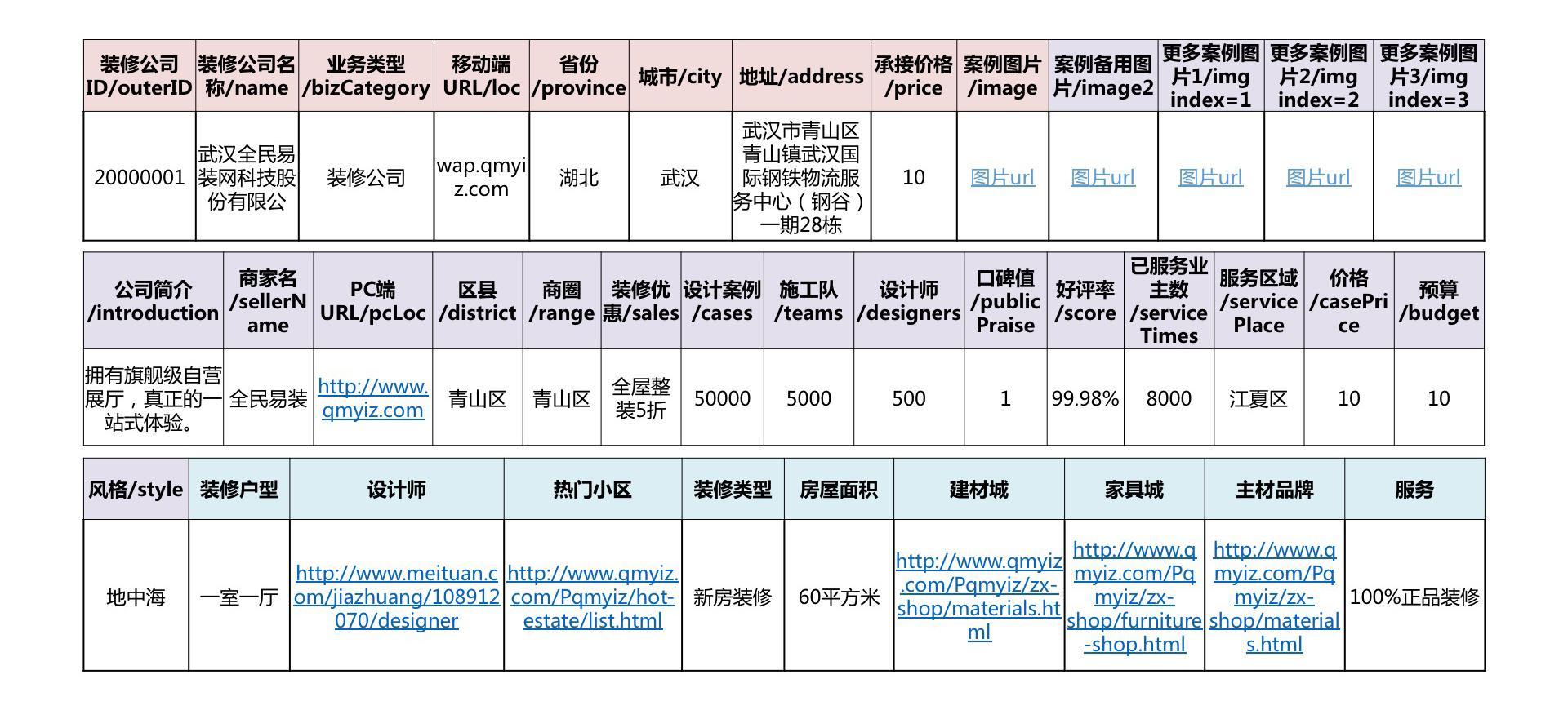 85-袁媛+全民易装网+信息流闪投DPA案例.jpg
