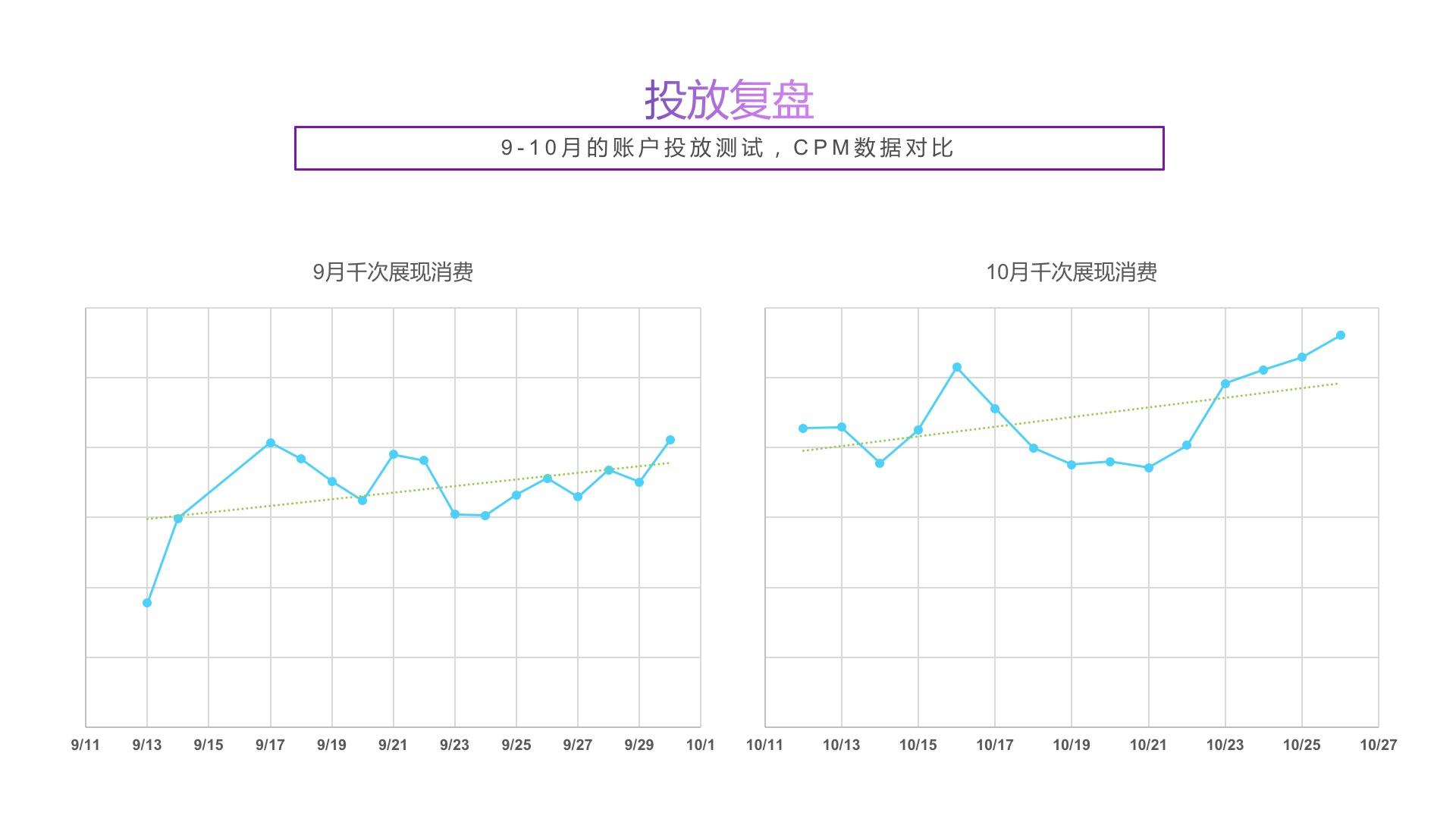 【脱敏版】百享参赛案例-保险-魏祯.jpg