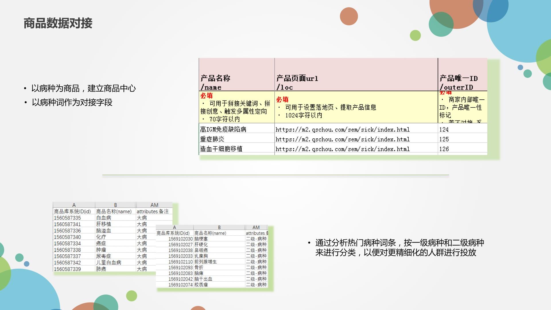 北分-金融服务-bj-轻松筹-张欣.jpg
