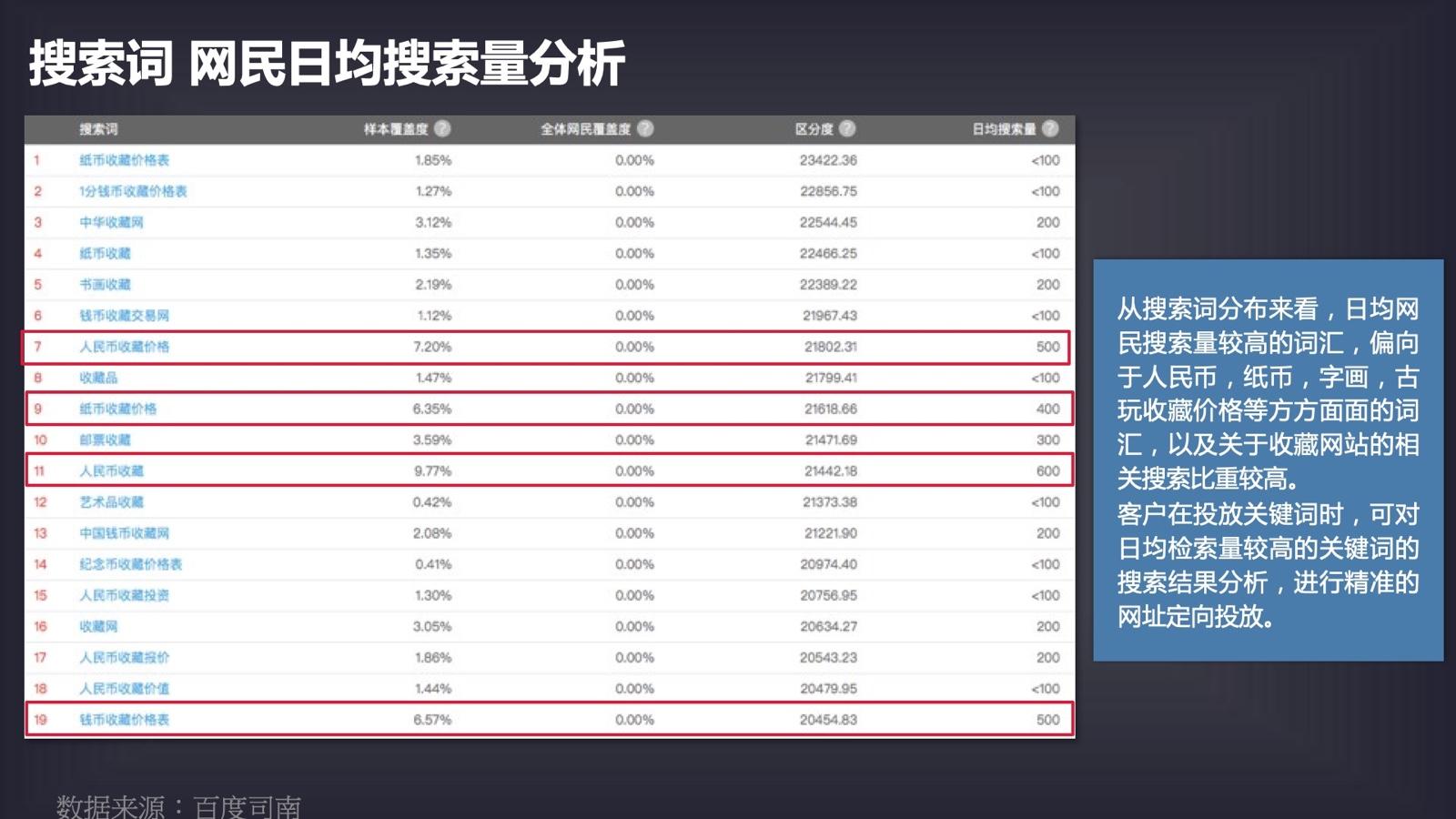 苏州百度推广账户管理菜根谭公司,点击率低点击成本高,看看你投对了吗?