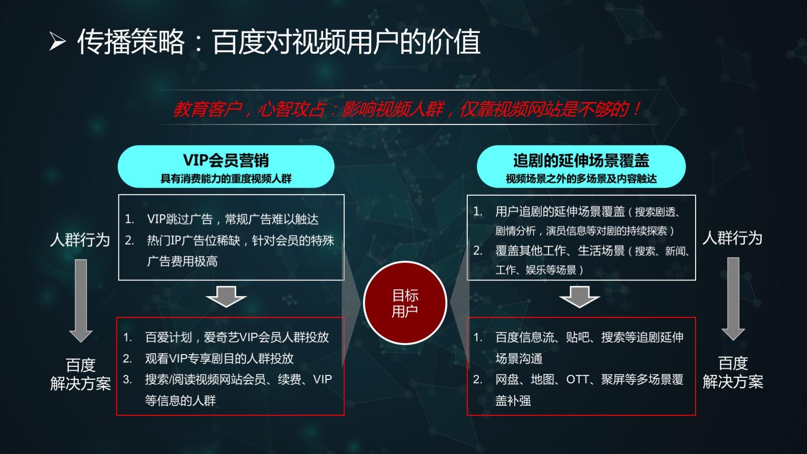 原生GD视频-品牌一组-戴尔-戴尔XPS笔记本视频人群持续推广-数据脱敏-郭鑫.jpg