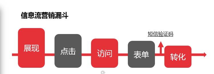 营销转化路径.JPG