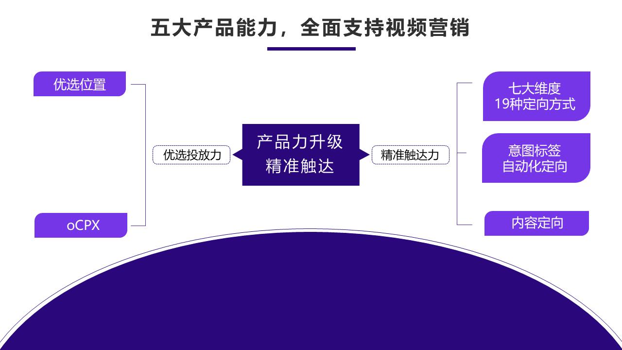 幻灯片10.PNG