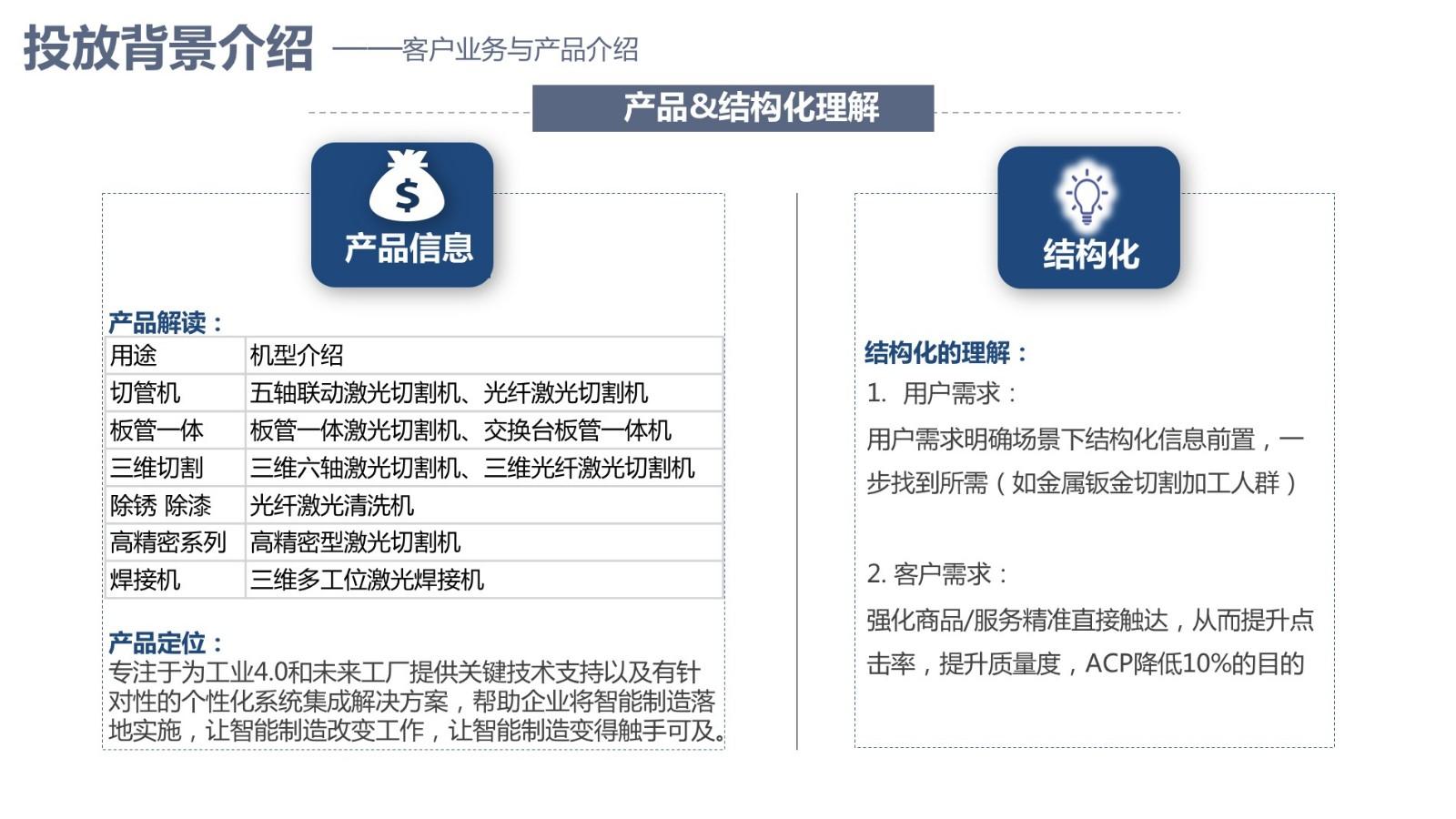 苏州百度推广账户管理菜根谭公司,机械设备行业广告主提升点击、降成本的奥秘