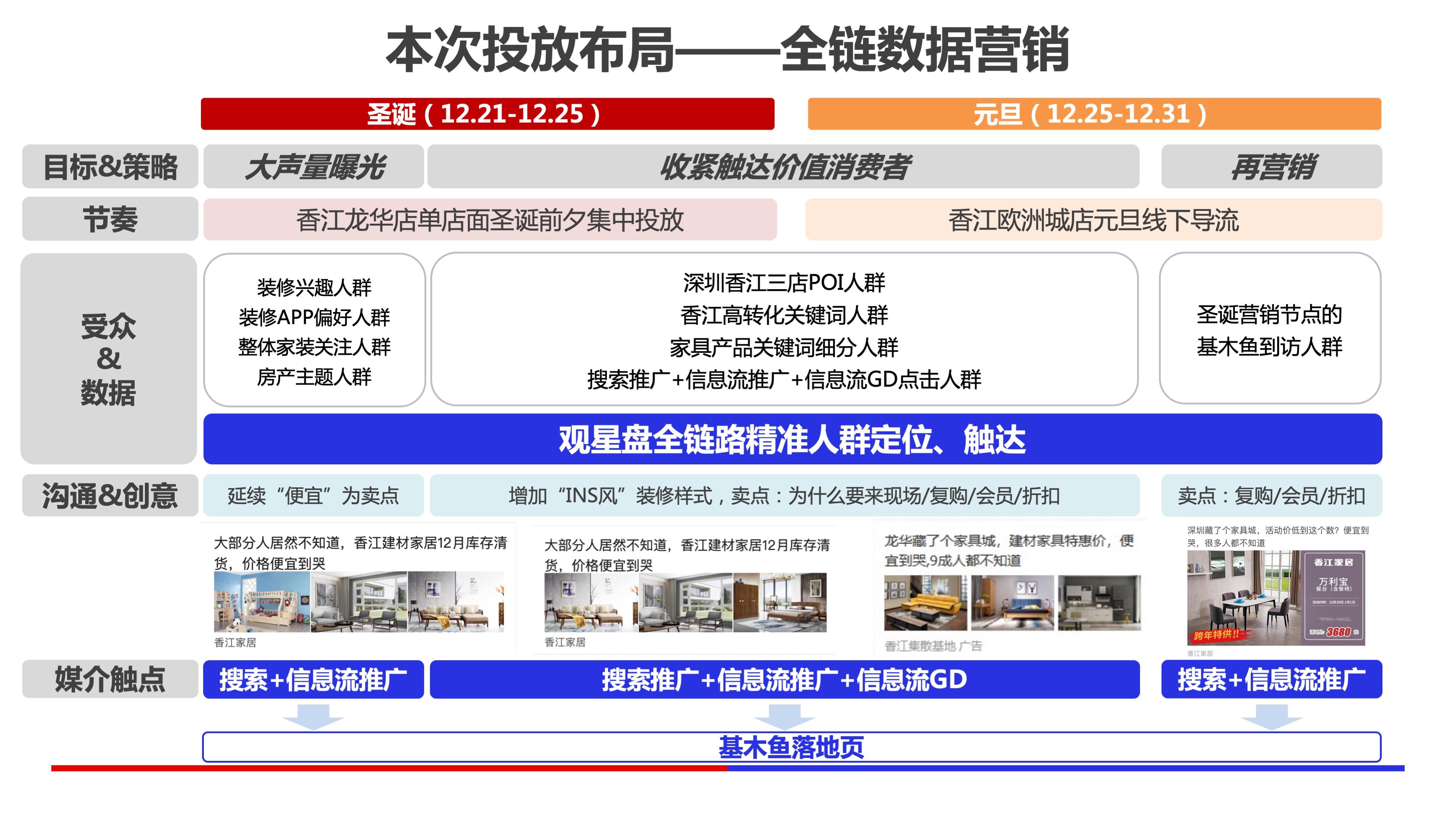 香江家居全链ai营销方案-V4-上线图片.jpg