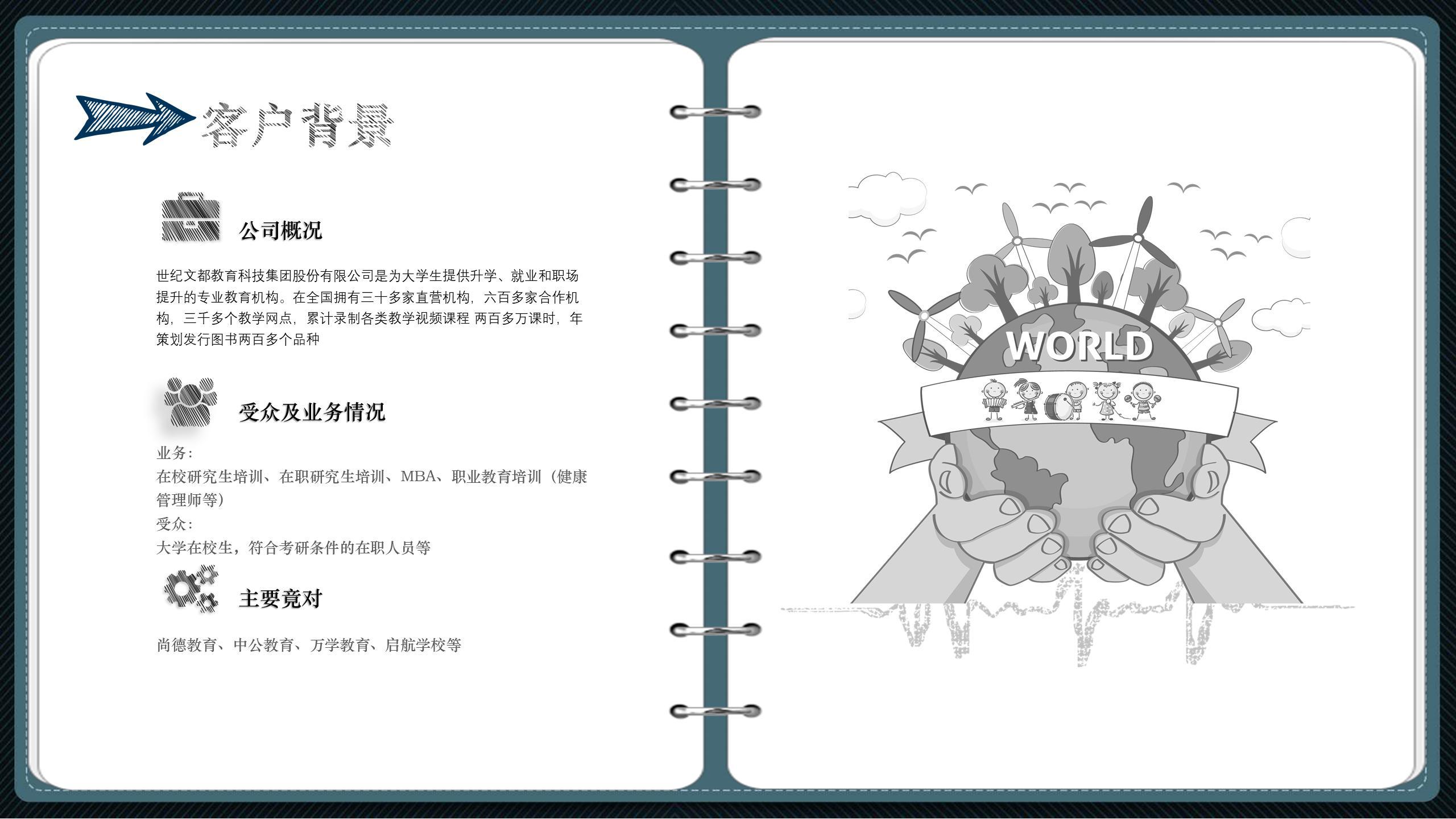 教育培训【直销】北分-世纪文都案例脱敏版_05.jpg