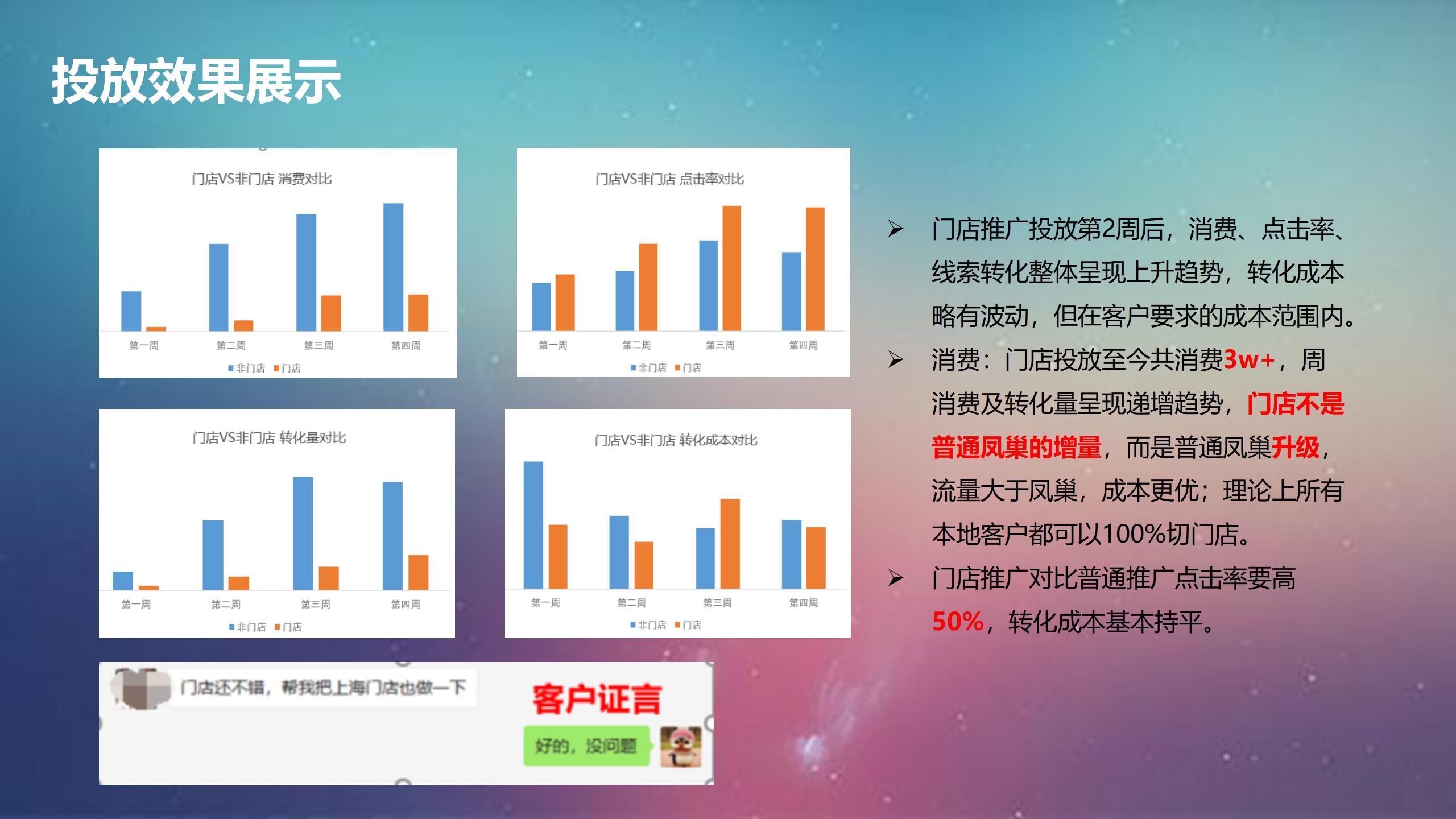 教育培训【直销】上苏-艺上教育案例脱敏版未删减._16.jpg