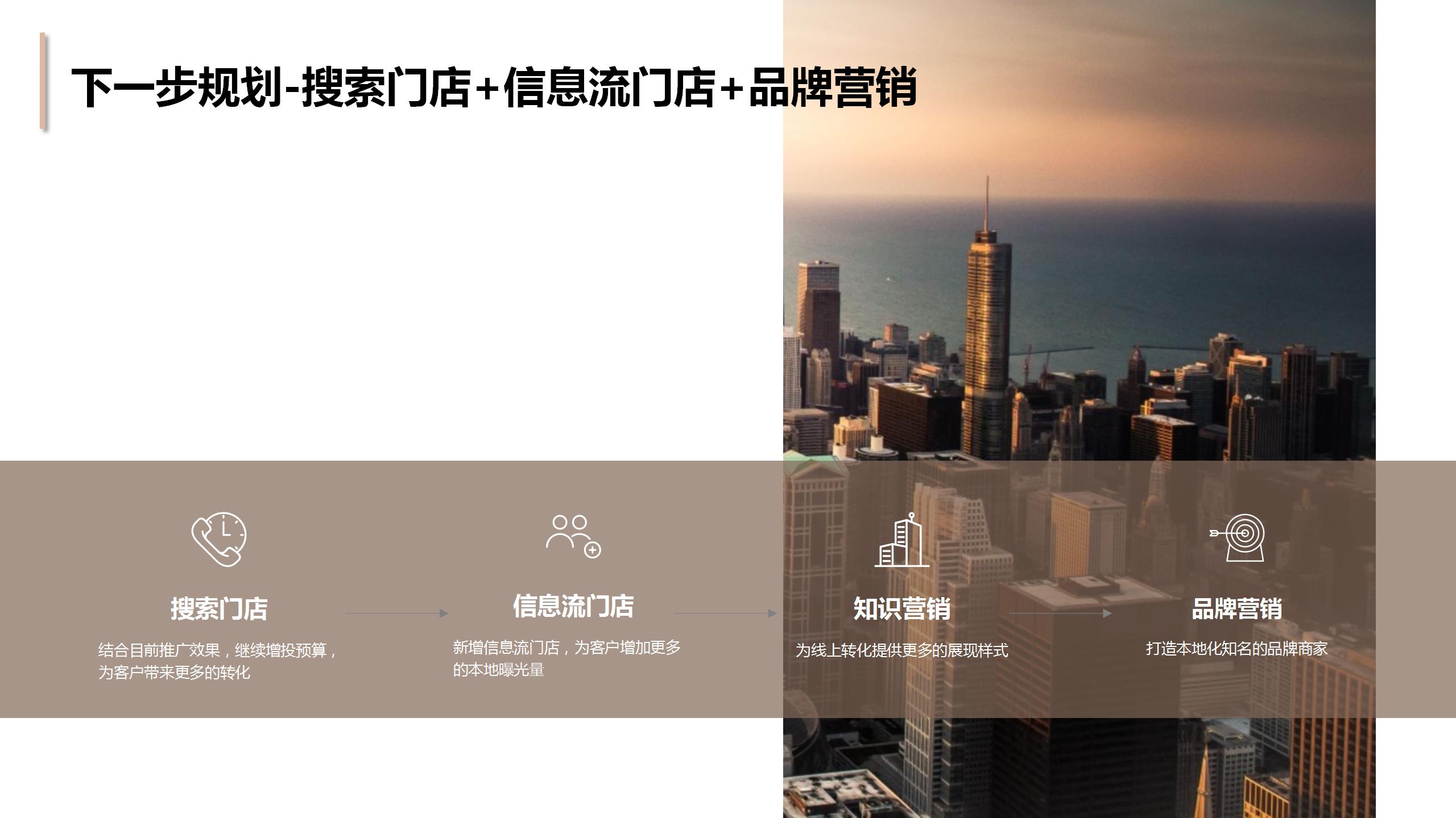 生活服务【大渠道】河南锐之旗-新成名品商行案例脱敏版未删减._21.png