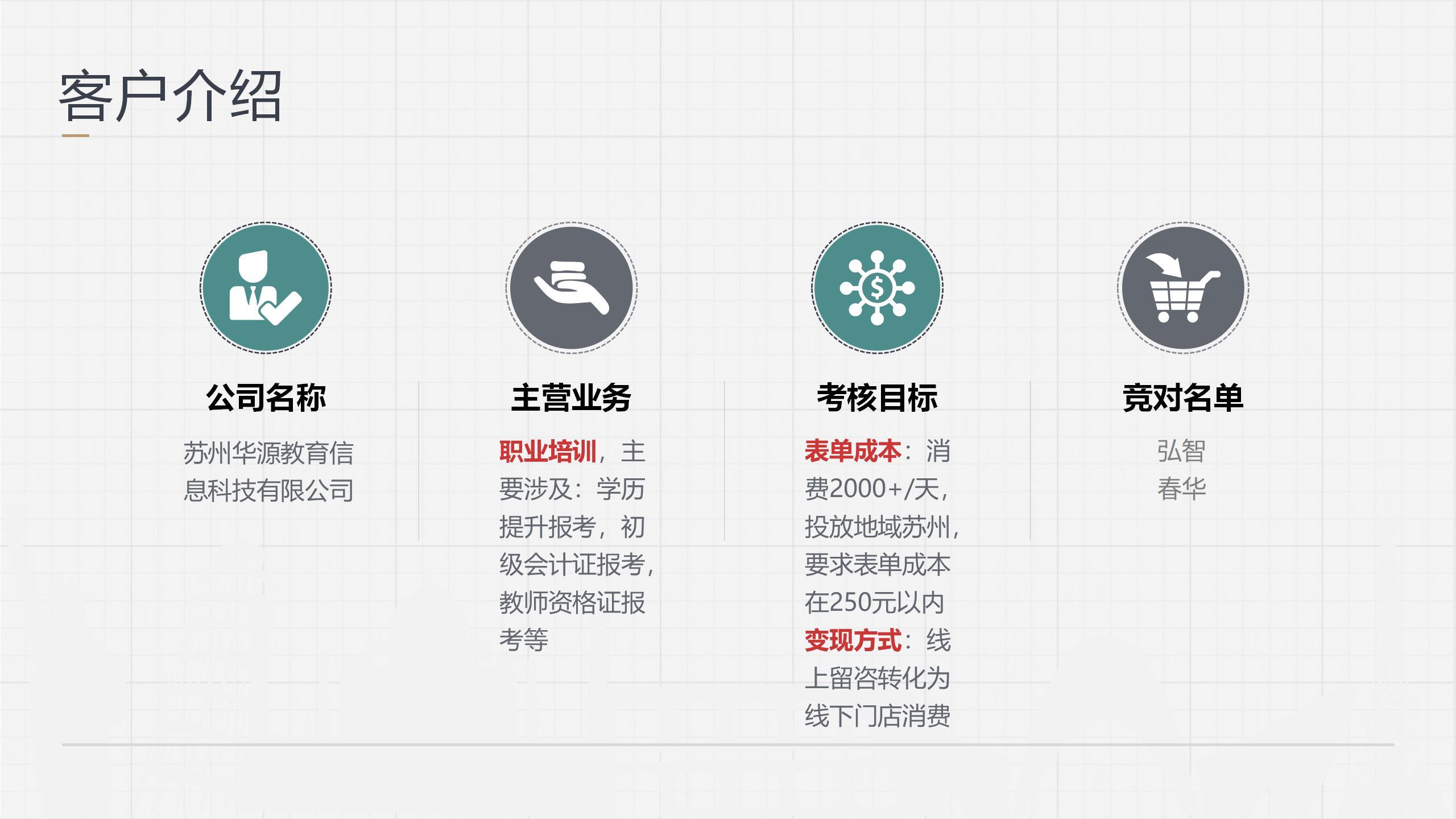 教育培训【直销】上苏-华源教育案例脱敏版未删减._04.jpg