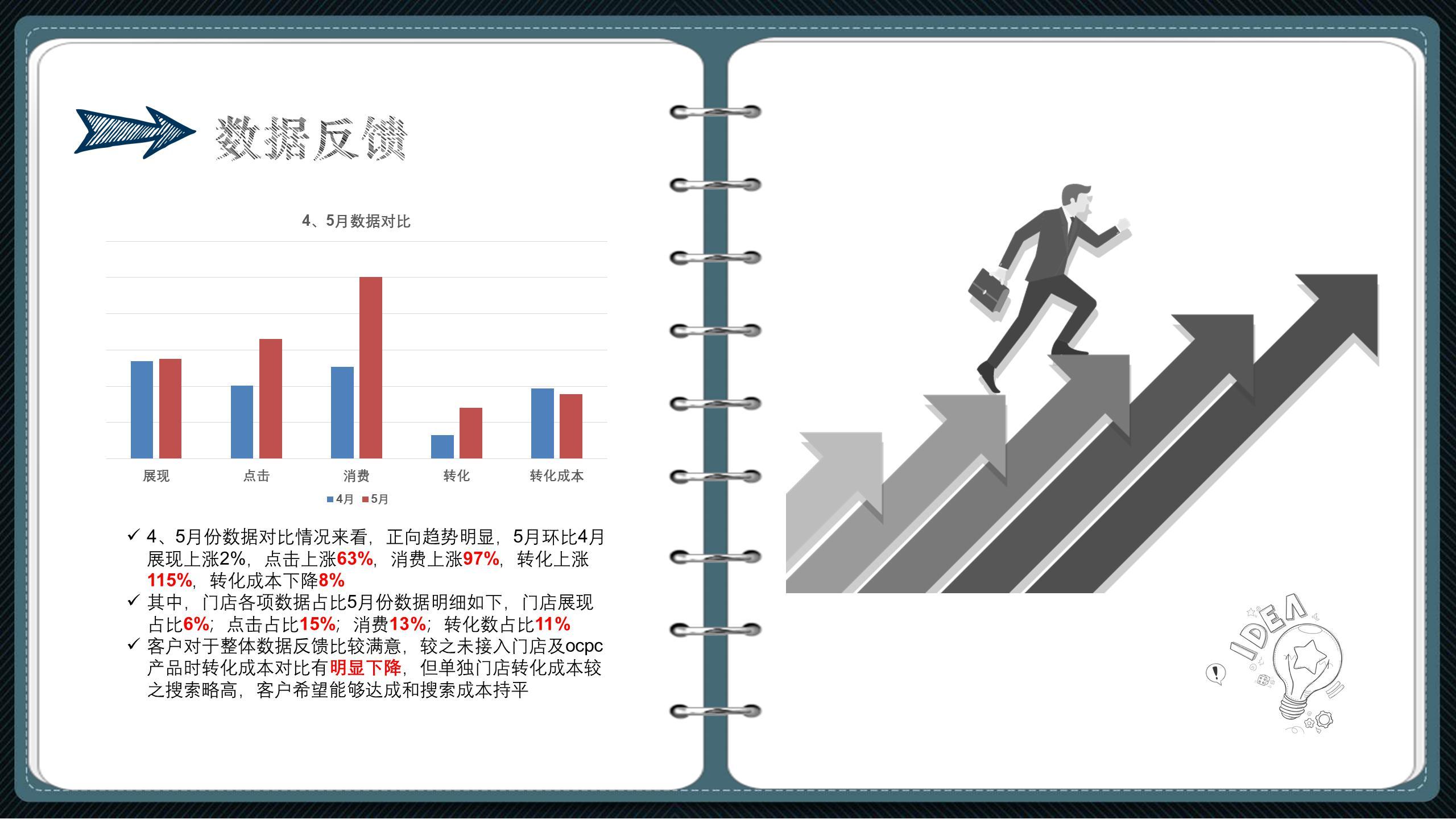 教育培训【直销】北分-世纪文都案例脱敏版_15.jpg