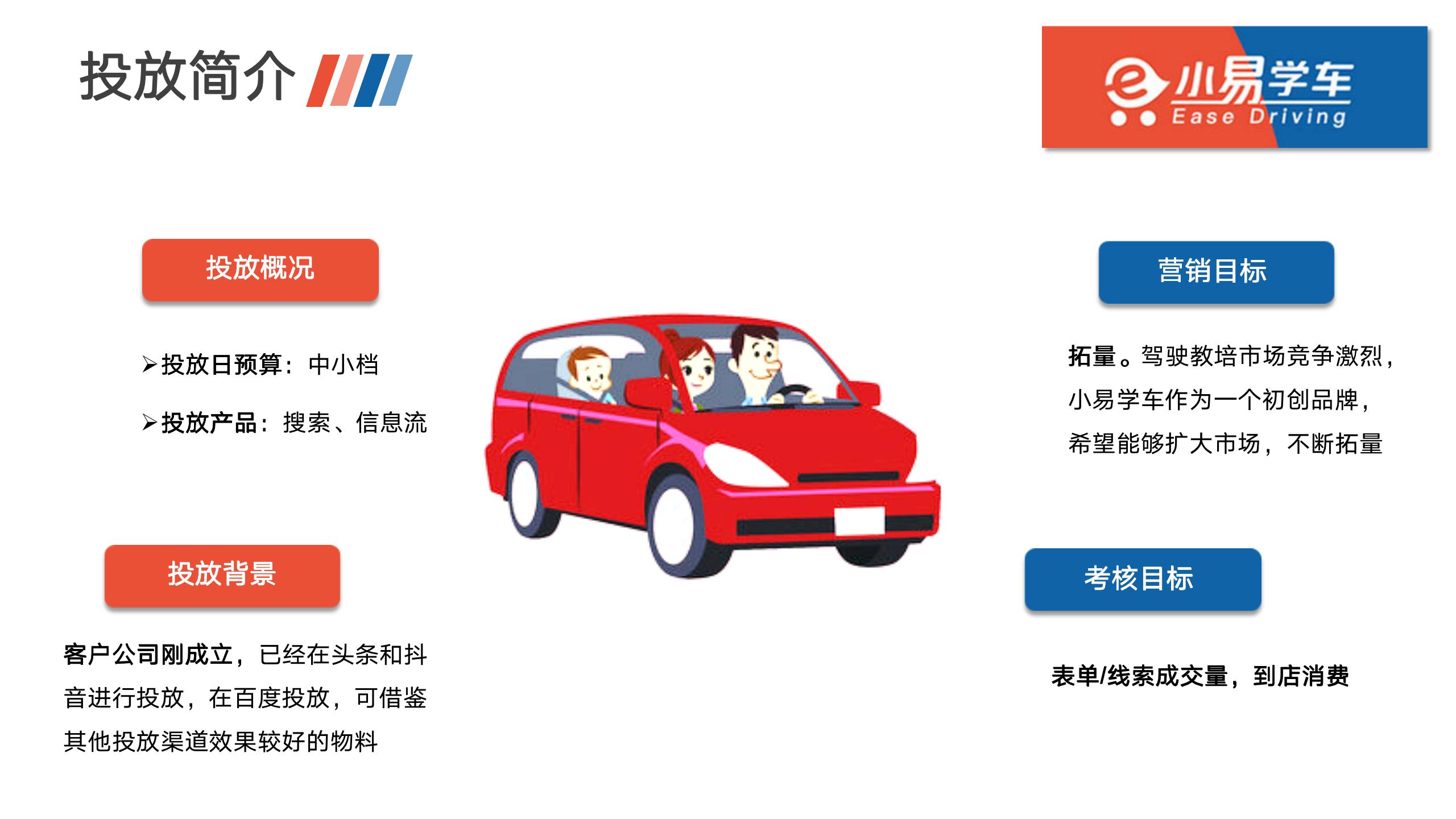 教育培训【直销】上苏-小易学车案例脱敏版未删减._06.png