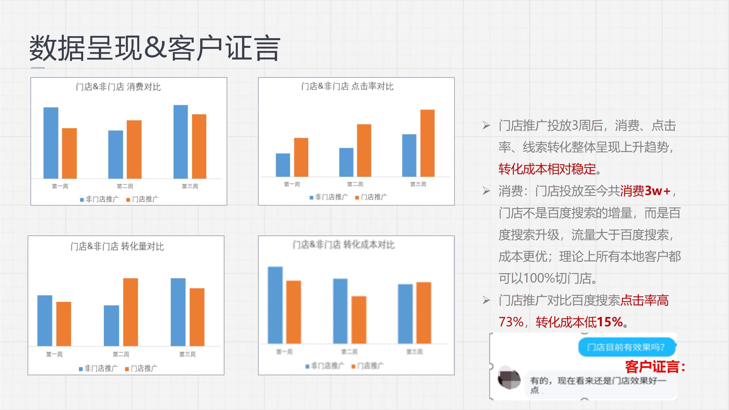 教育培训【直销】上苏-华源教育案例脱敏版未删减._21.jpg