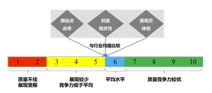 7月产品升级开放测试,预计8月底全量上线.png