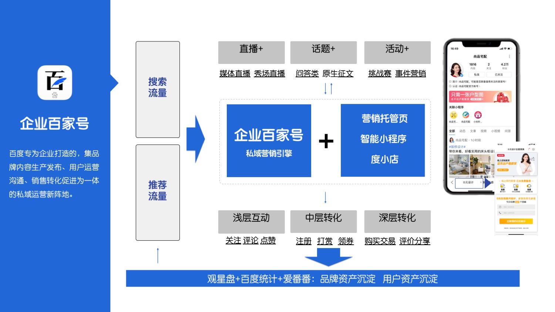 【潍坊内部版】企业百家号,私域成长新引擎-2.jpg