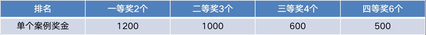 bbe50fcf40630495811ba16d026c7fd7.png